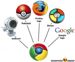 Google Chrome logo is made from…