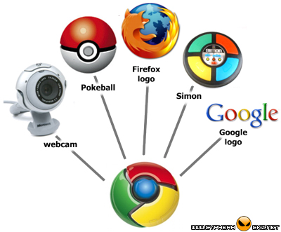 chrome-logo-elements